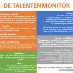 KNVB Talentenmonitor